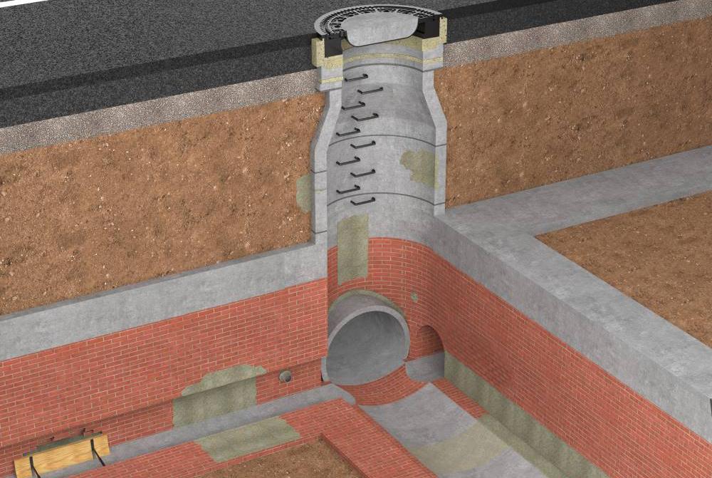 Canalización de aguas residuales